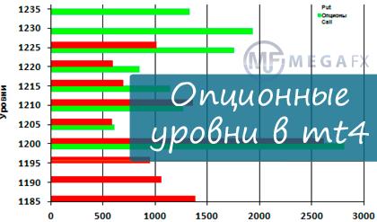 Форекс опционы с cme график курса валюты на forex