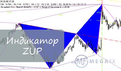 Индикатор zup como empezar a invertir en forex