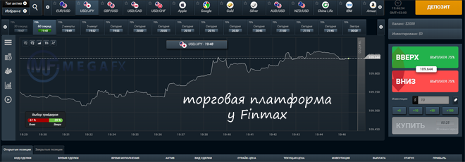 finmax платформа