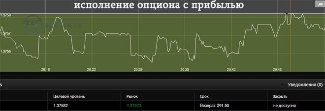 Бинарные опционы михаил шевченко