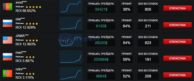 Какая стоимость биткоина-2