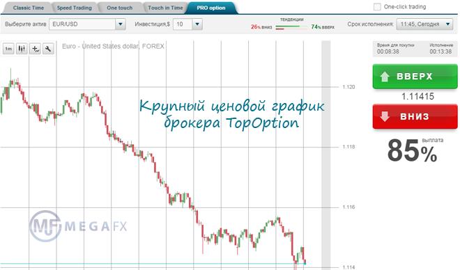 Рейтинг обменников криптовалют-7
