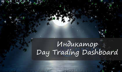 Индикатор Day Trading Dashboard