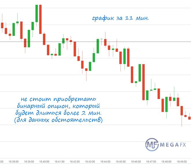 Это торговля на бирже опционов криптовалюты разрешены ли в россии