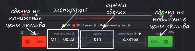 Главные кнопки в Pocket Option