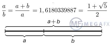 Формула члена фибоначчи