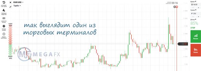 Работа на рынке бинарных опционов мобильные приложения для торговли криптовалютой