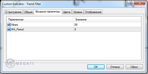 filter indicator forex