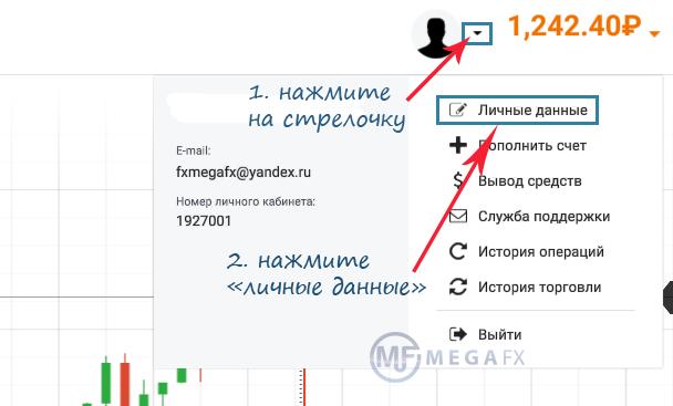 Рублевые счета форекс форум форекс пиплз