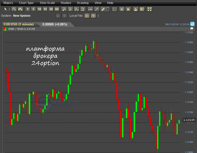 Бинарные опционы русские оборот рынка бинарных опционов