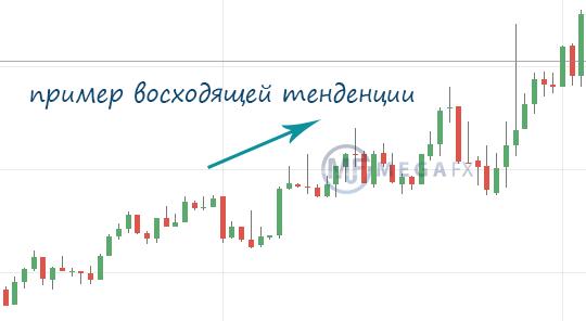 Neo криптовалюта прогноз-10
