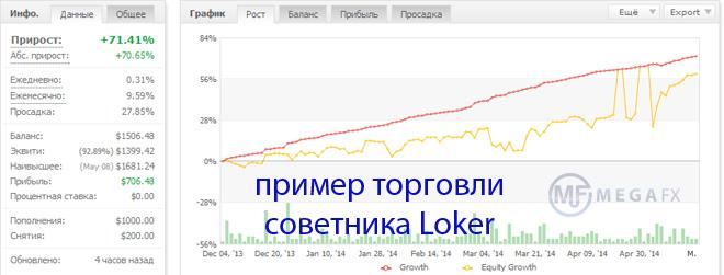 1000 советников forex forex как рассчитать лот