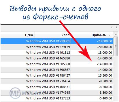 Вывод средств forex visa индикатор news форекс