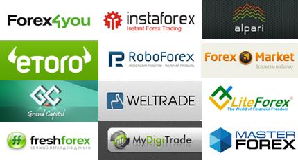 Можно ли прогореть на forex сайты со стратегиями форекс
