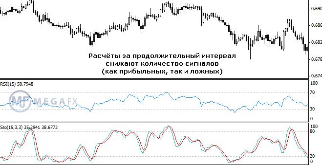 Forex stochastic rsi ~ alalymexukozo web fc2 com