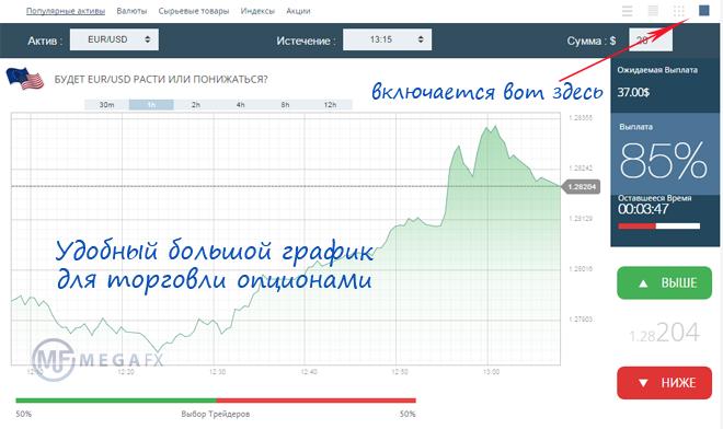 Торговля бинарными опционами 15 минут майнинг криптовалюты в рф