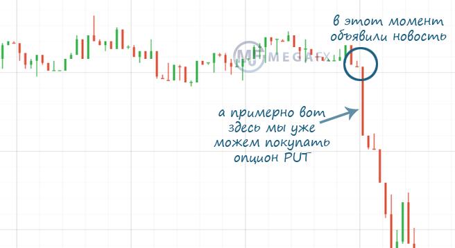 Бинарные опционы торговля в выходные-3