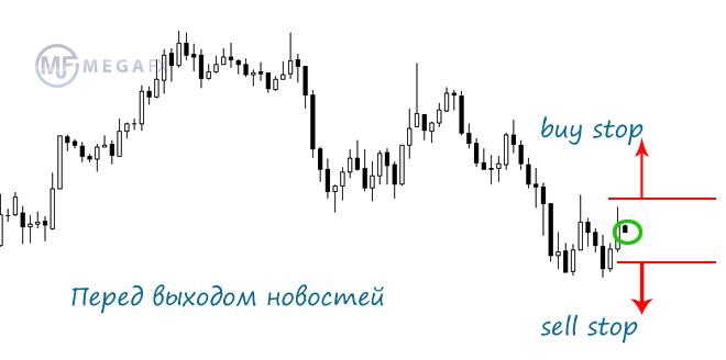 Тактики работы на рынке форекс ? валюта фунт курс