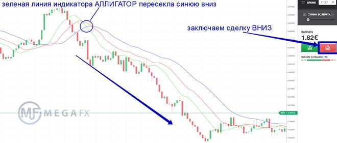 Ускоритель транзакций биткоин-3