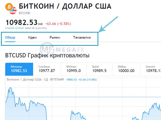 tradingview btc eur bitstamp