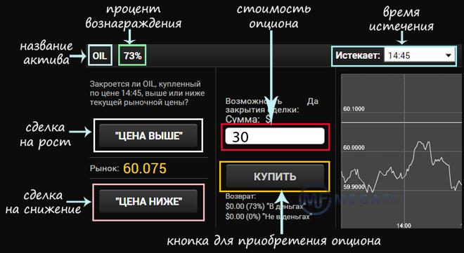 Бинарные опционы принцип торговля на токийской бирже россия