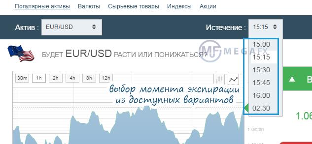 Срок экспирации в бинарных опционах что это биржа криптовалют dime