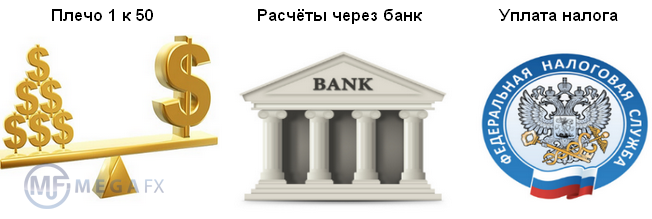 Лицензированные форекс дилеры россии